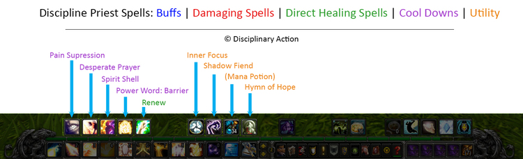 Discipline Priest Rotation - Quick Bar Spells and Mana Return | Disciplinary Action